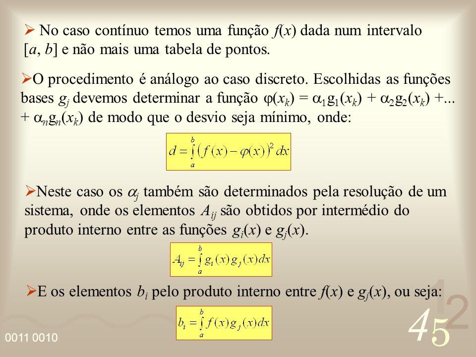 No caso contínuo temos uma função f(x) dada num intervalo [a, b] e não mais uma tabela de pontos.